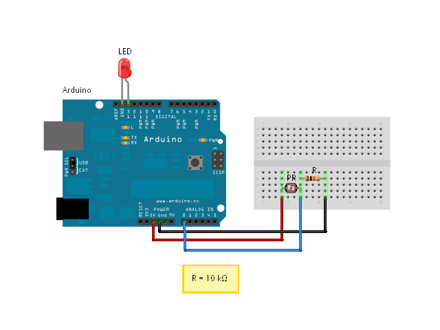 Arduino sensor water leakage with their hands